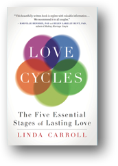 lovecycles20